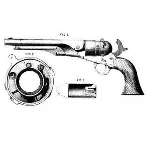 Alt om pistoler og revolvere